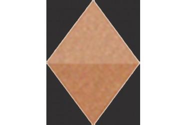 Керамическая плитка Fap Ceramiche Color Now Curcuma Spigolo Ae